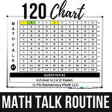 120 Chart Math Talk Routine