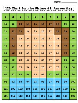 Math: 120 Chart Mother's & Father's Day Mystery Pictures *End of Year*