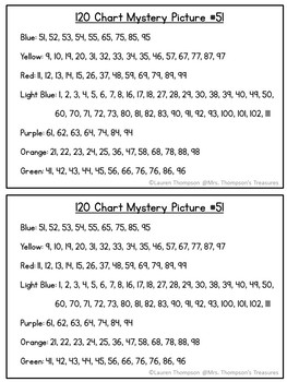 Inventive image within free printable 120 chart