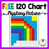 FREE 120 Chart Mystery Picture - Rainbow