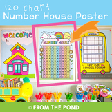 120 Chart Number House Counting Classroom Wall Poster