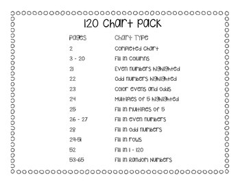 120 Chart Pack