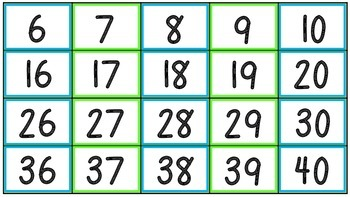 120 Chart Poster Odd Even Numbers Activity