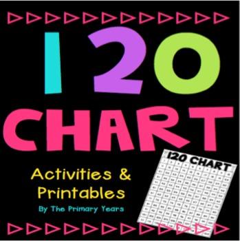 120 Chart {Printables & Activities}