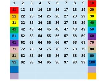 120 Chart Set
