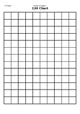 120 Chart and 88-215 Chart with blacked out spaces