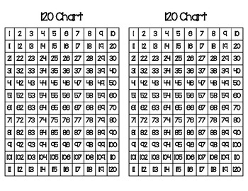 picture relating to Free Printable 120 Chart named 120 Chart - stuffed, entire and 50 percent web pages
