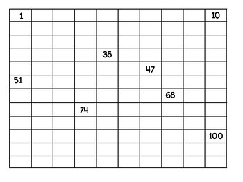 120 Chart for Mental Math