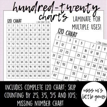 120 Charts