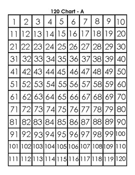 120 Charts Flash Cards & Base Ten Mats Printable Activity Pack Cards Games Chart