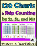 Skip Counting Worksheets and Posters – Skip Counting by 2s