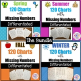 120 Charts with Missing Numbers Differentiated-THE BUNDLE!!