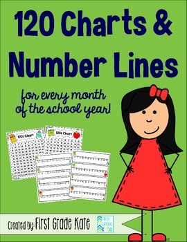 120 Charts & Number Lines