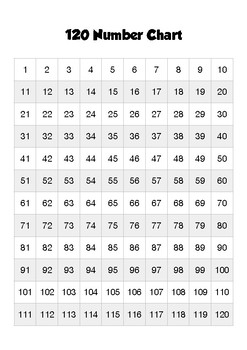 120 Number Chart