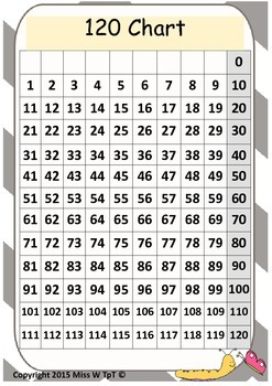 120 Number Chart Pack - (0-120)