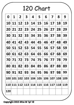 120 Number Chart Pack 0 120 By Miss W Tpt Teachers