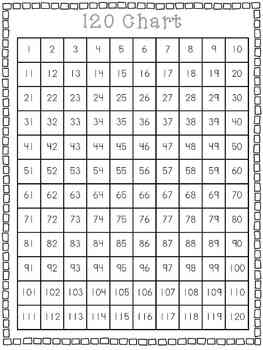 image about Printable Number Grids identified as 120 Quantity Grid Worksheets Schooling Materials TpT
