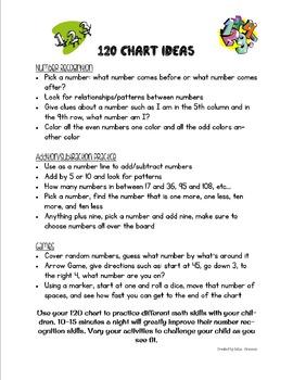 120 chart Ideas