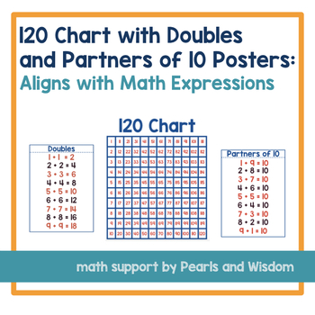 120 chart with Doubles and Partners of 10 Posters | Aligns with Math Expressions