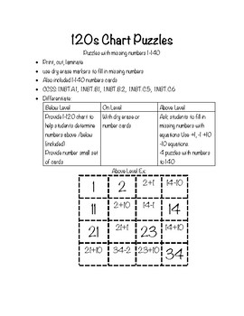 120 chart zoom puzzles