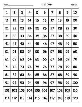 picture relating to Printable 120 Chart named 120 charts