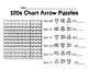 120s Chart Arrow Puzzles