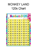 120s Chart Candy Land Style