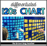120s Chart Center: Differentiated Pocket Chart Center
