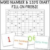 120's Chart Fill-In Math Activity