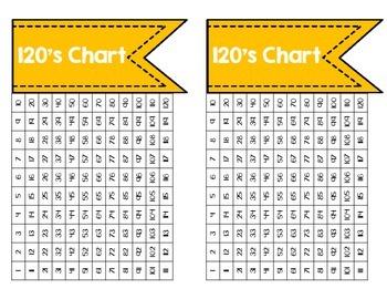 120's Chart Freebie!