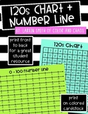 120s Chart and 0-100 Number Line Student Resource Card