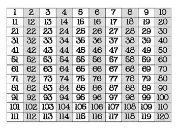120s chart-student copy