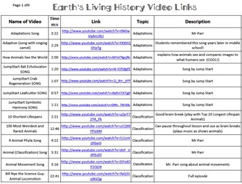 127 Earth's Living History Interactive Web Sites & YouTube Video Links