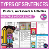 Types of Sentences Posters, Worksheets and Interactive Notebook Activities