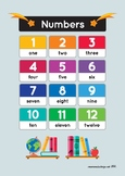 123 COUNTING! Clean & positive classroom visuals