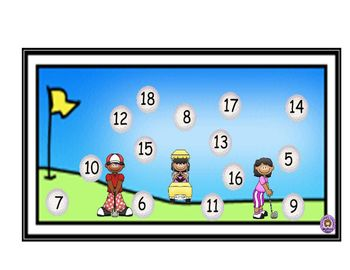125 Primary Resources, Activities and Centers