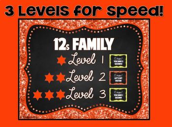 12s Facts - DIGITAL (Google) Multiplication Flash Cards -12's Family