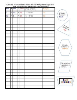 12s Multiplication /Inverse Operations/Multiples/Fact Families Organizer MJ