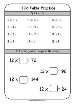 12x Times Table Daily Drills