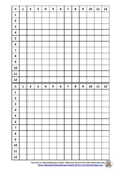 12x12 blank multiplication grid