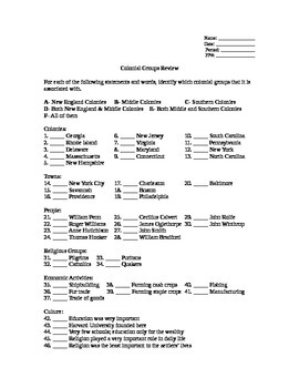 13 colonial groups review worksheet by tennessee 8th grade history fanatic. Black Bedroom Furniture Sets. Home Design Ideas