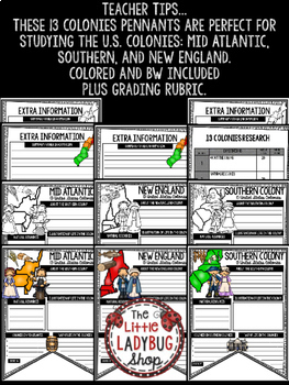 13 Colonies Activities Templates & Rubric US History • Teach- Go Pennants™