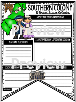 13 Colonies Activities Templates Teach- Go Pennants US History Thirteen Colonies