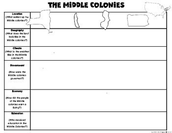 13 Colonies New England, Middle and Southern Colonies Graphic Organizers