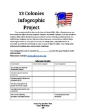 13 Colonies Infographic Project- Project Based Learning