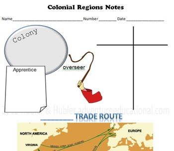 13 Colonies Interactive Notes and Assessment