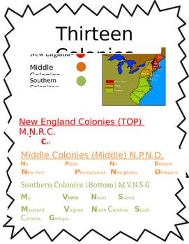 13 Colonies Map By Maestrafloresb Teachers Pay Teachers