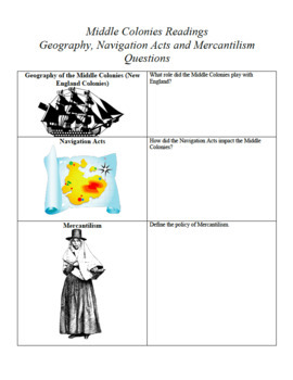 Middle Colonies Activity Worksheet (CCLS)