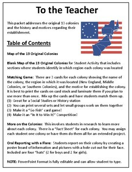 13 Colonies: Motives for Establishment