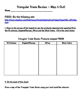 "13 Colonies Package! (Quiz, Triangular Trade Activity & ""Common Sense"" Project)"